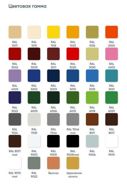 Аэрозольные краски